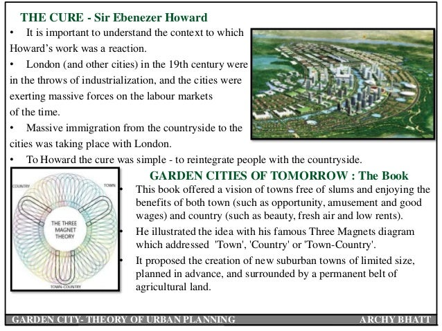 Sir Ebenezer Howard and the town planning movement
