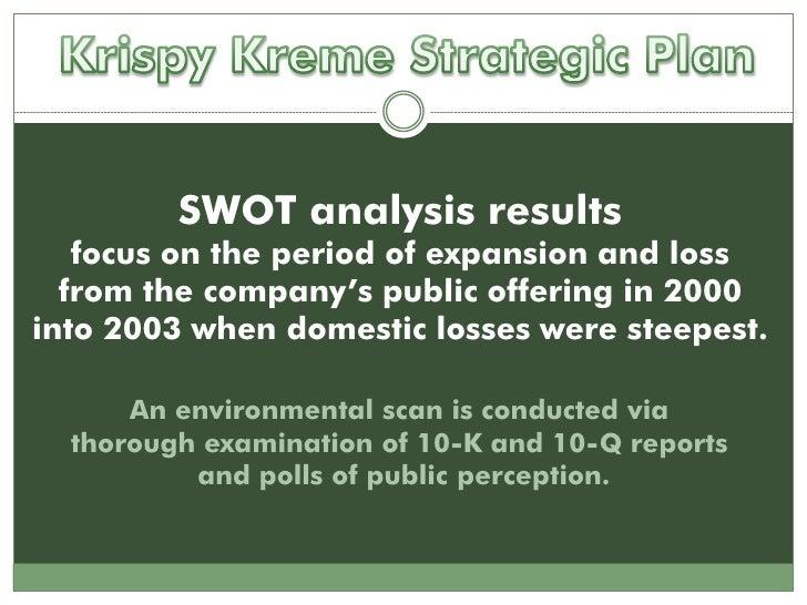 krispy kreme internal strength and weaknesses Krispy kreme swot analysis: analyzing strengths, weaknesses, opportunities,   hot new hot now logo 2 swot analysis internal strengths weaknesses.