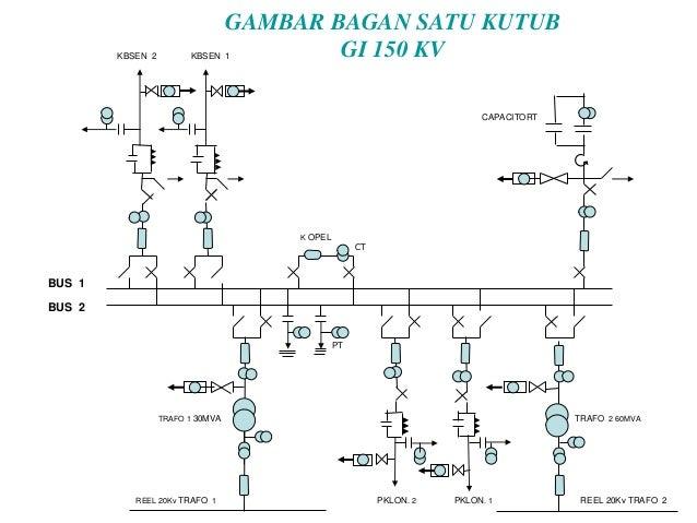 Wiring Diagram Gardu Induk