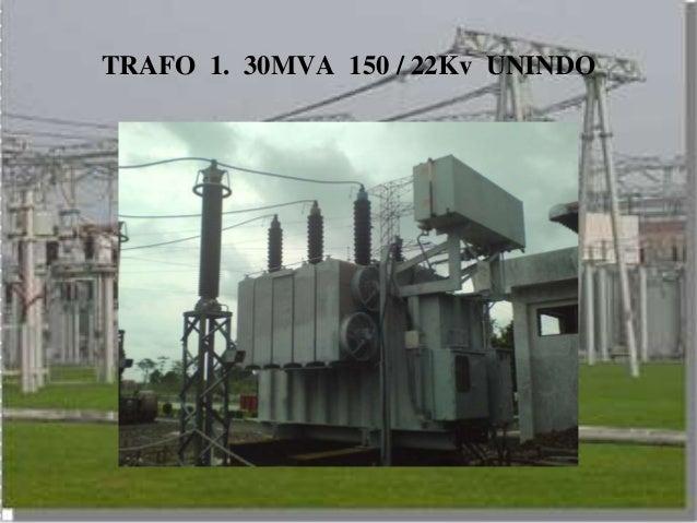 Image Result For Trafo Unindo