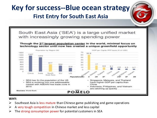 Blue ocean strategy chinese version