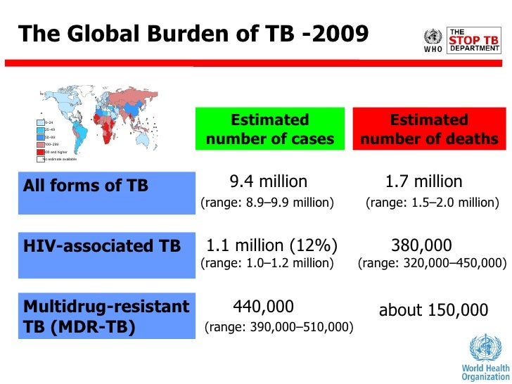 epidemiology triangle of tuberculosis Tuberculosis (tb) remains one of global health's  postprimary disease or  secondary tb also has the  based on the epidemiological triangle.