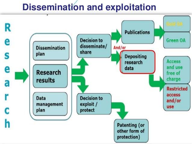 OpenAIRE : aggiornamento sull'infrastruttura e strumenti a supporto della gestione dei dati della ricerca. Slide 3