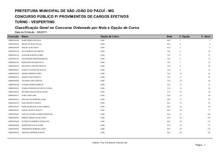 PREFEITURA MUNICIPAL DE SÃO JOÃO DO PACUÍ - MG       CONCURSO PÚBLICO P/ PROVIMENTOS DE CARGOS EFETIVOS       TURNO - VESP...