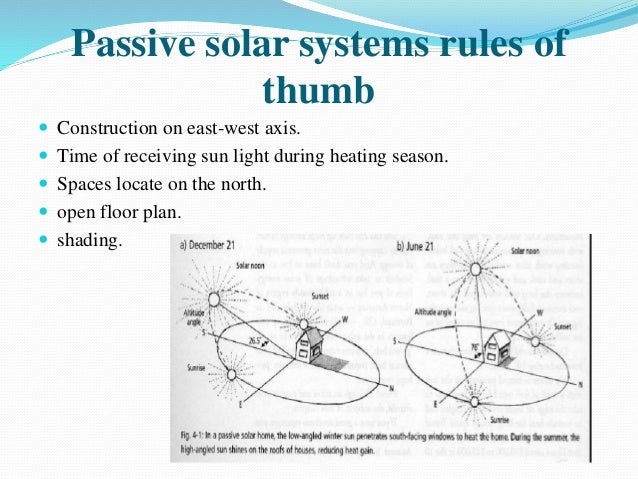 Solar Passive System For Buildings
