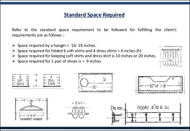 Interior Designer Education Requirements | Home Design