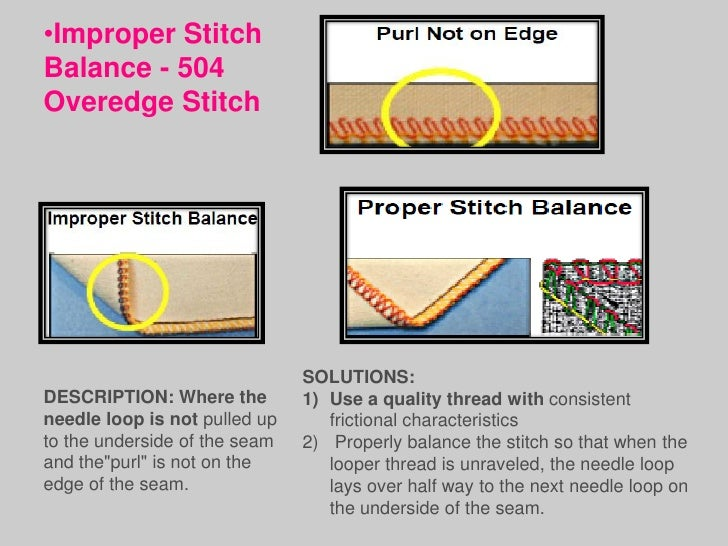 57Sewing inspectionPressing or Finishing:•   Fabric burn or burn spot attach with body.•   Any types of water spot.•   Col...
