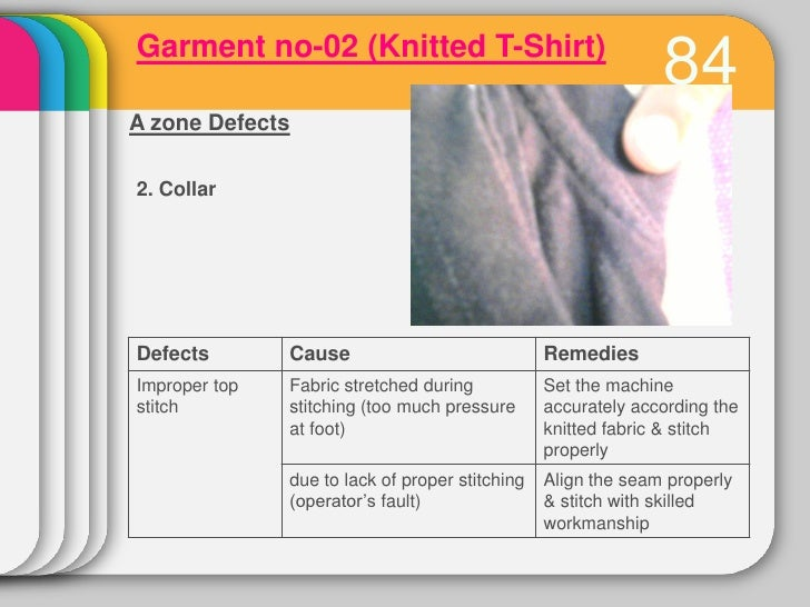 garments inspection Academiaedu is a platform for academics to share research papers.