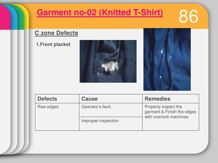 Analysis of garment 2 as per cutting room defects:   89shade variation             noPieces not symmetrical      noMisdire...