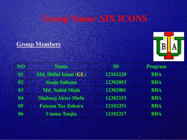 Ppt group names: powerpoint presentation id:1916674.