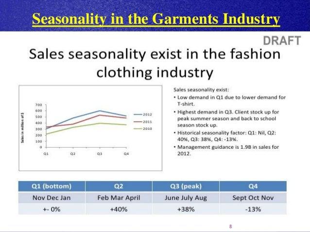 overview of garments industry in bangladesh Approaching sustainability in textile and garment industries, bangladesh ii summary in swedish klädindustrin är ryggraden i bangladeshs ekonomi omkring tre miljoner människor arbetar inom kläd- och textilindustrin det är nödvändigt att göra denna stora industrisektor uthållig när den globala klädindustrin fokusera.