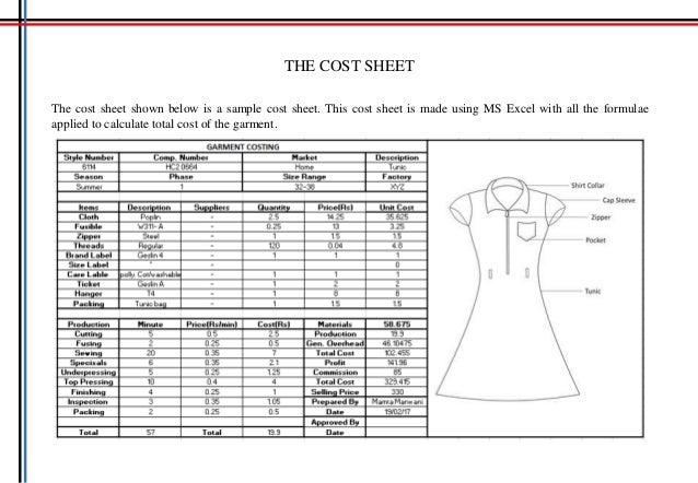 Garment Technology