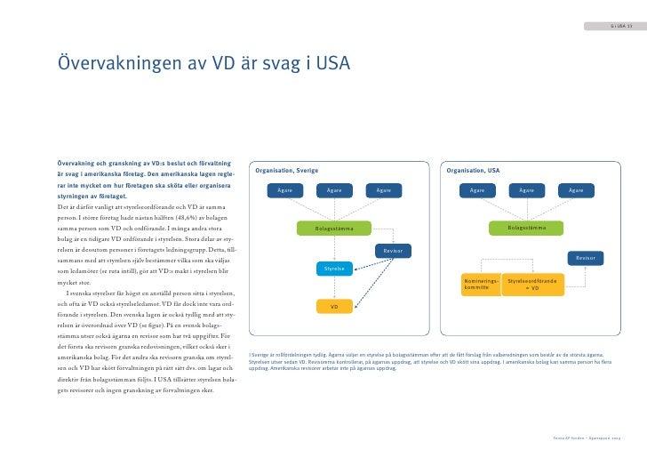 G i USA 13     Övervakningen av VD är svag i USA    Övervakning och granskning av VD:s beslut och förvaltning             ...