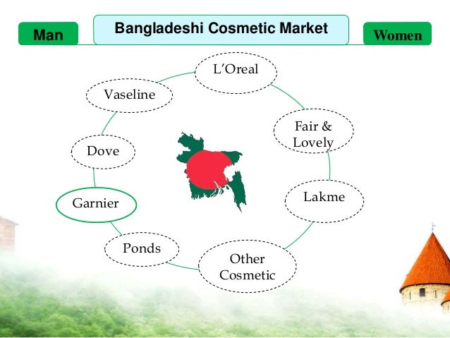buying behaviour of women consumer in cosmetic category Impact of brand loyalty on buying behavior of women consumers for beauty 819 and thakor in 19973 said that brand name involves the creation of an image or the.