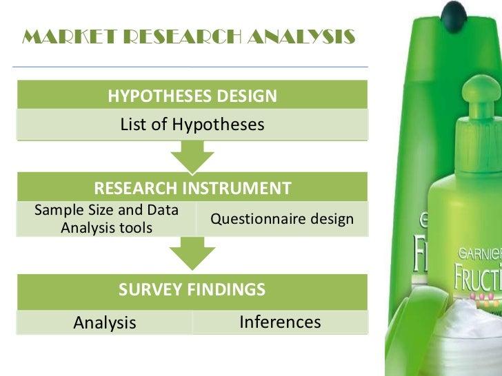 Garnier Fructis SWOT Analysis, Competitors & USP