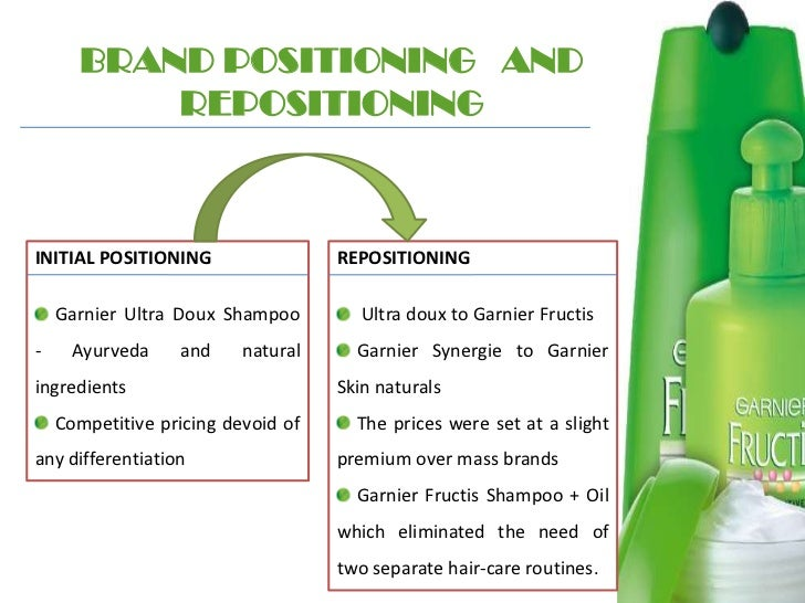 product differentiation garnier They're probably not made that way to repel women, so much as they are to  attract men–or the type of men who would never dare have girly products in their .