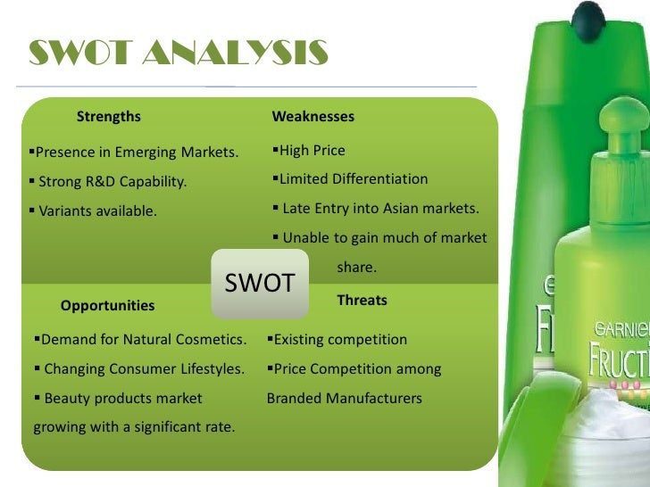 swot analysis of skin care products