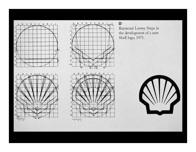 garrison uwm early industrial design raymond loewy