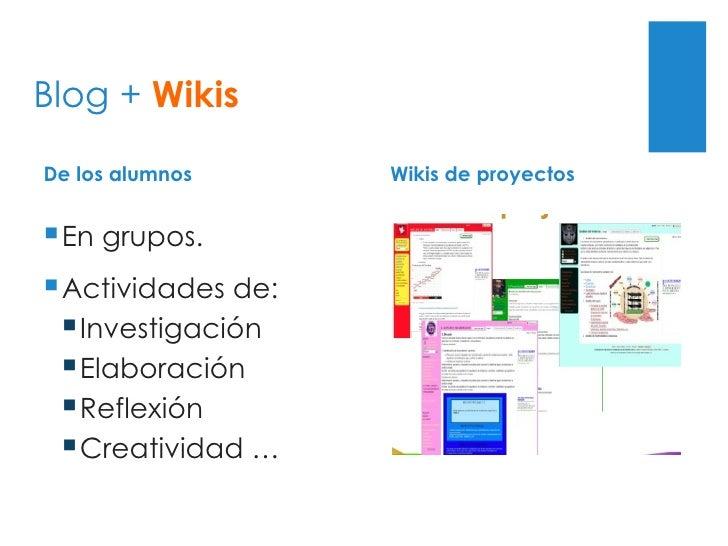Blog  + Wikis Guía Proyecto Empresa Para los alumn@s <ul><li>Información </li></ul><ul><li>Referencias </li></ul><ul><li>H...