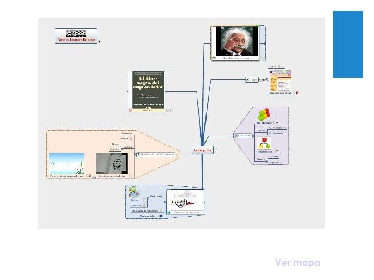 Mapas mentales  Con enlaces, vídeos,  imágenes …