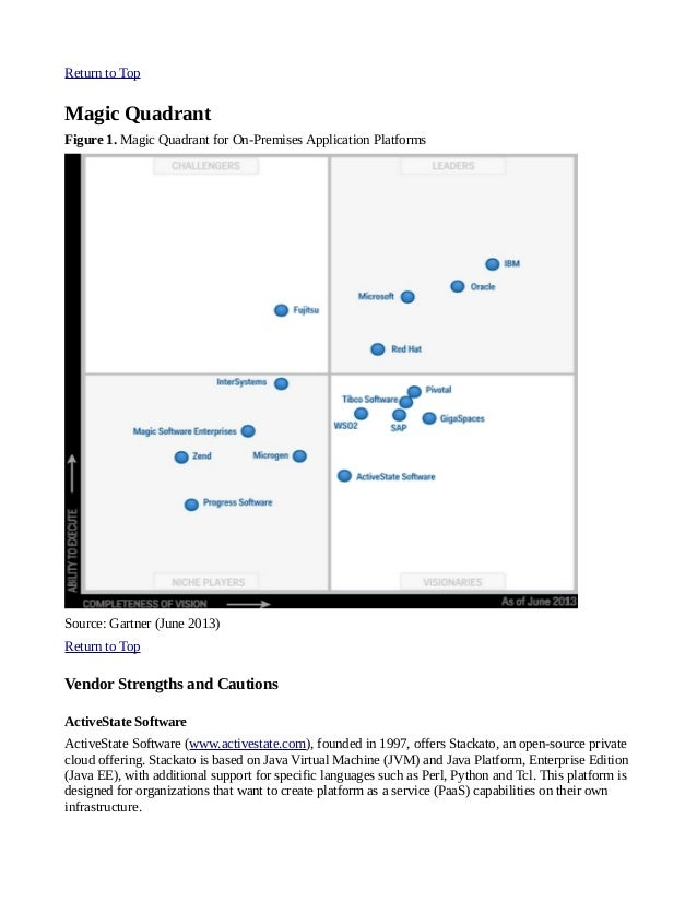 Magic Quadrant for On-Premises Application Platforms