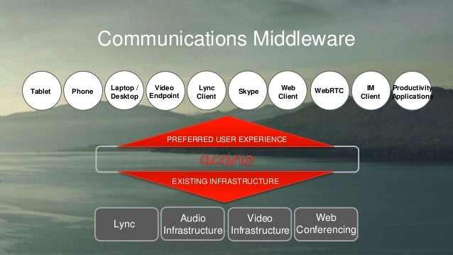Multivendor network study