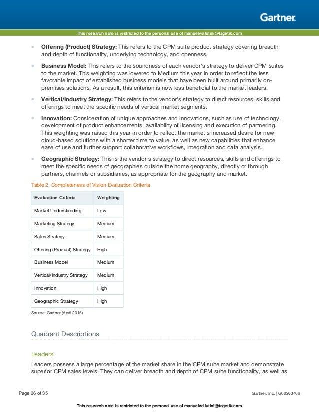 Gartner Magic Quadrant for Corporate Performance Management