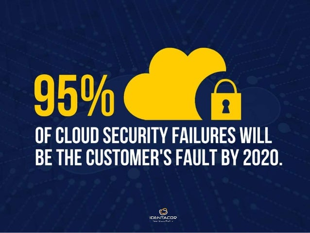 95% of cloud security failures will be the customer's fault by 2020.