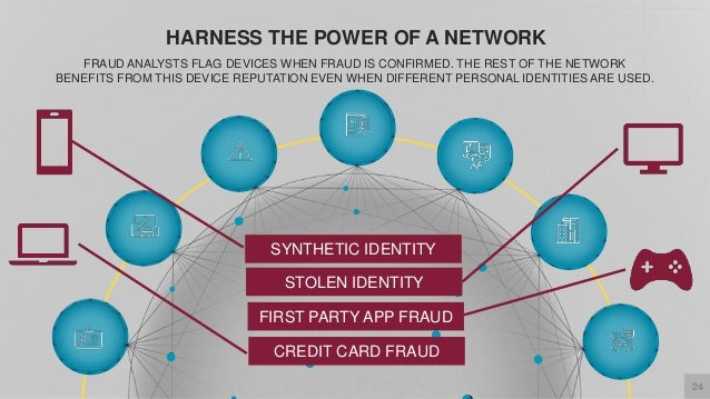 Fraud Prevention Strategies to Fight First-Party Fraud and
