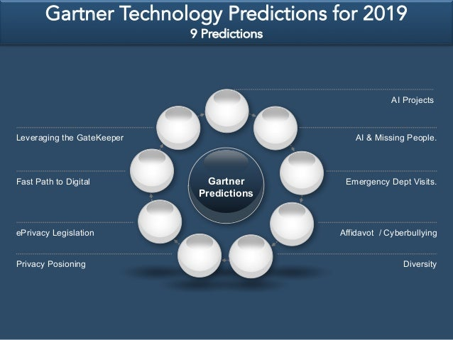 Gartner Technology Predictions For 2019