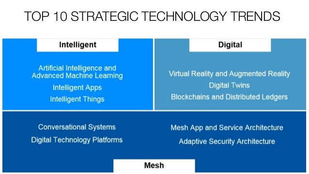 Fund Of Funds together with Gartner Top 10 Strategic Technology Trends 2017 as well Check Register Colorful further Typical Hedge Fund Strategies And Their Definitions moreover Heath Ledger Photo. on ledgers inc