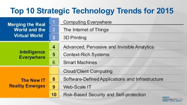 Gartner's top 10 technology trends for 2015: All about the cloud ...
