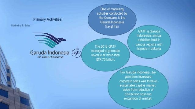 Essay on Indonesia (4423 Words)