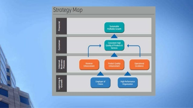 management strategies of indonesian company