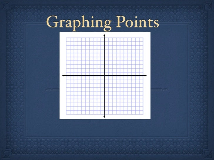 Graphing Points