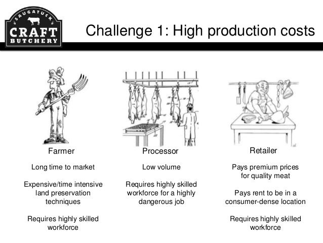 Challenges and Opportunities for Sustainable Meat in Connecticut Slide 3