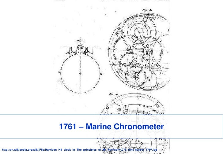 1761 – Marine Chronometer<br />http://en.wikipedia.org/wiki/File:Harrison_H4_clock_in_The_principles_of_Mr_Harrison%27s_ti...