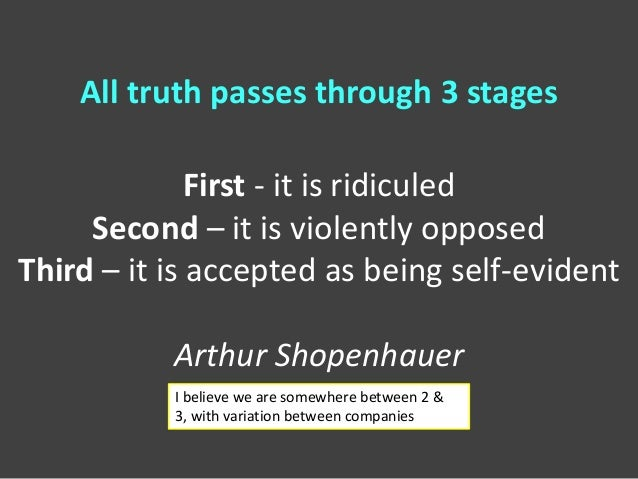 All truth passes through 3 stages              First - it is ridiculed     Second – it is violently opposedThird – it is a...