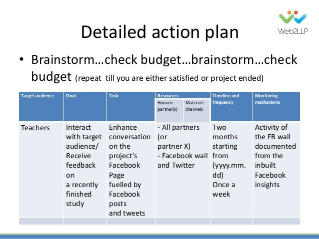 ... Web Strategy and Communication Action Plan for LLP Projects - Part 1