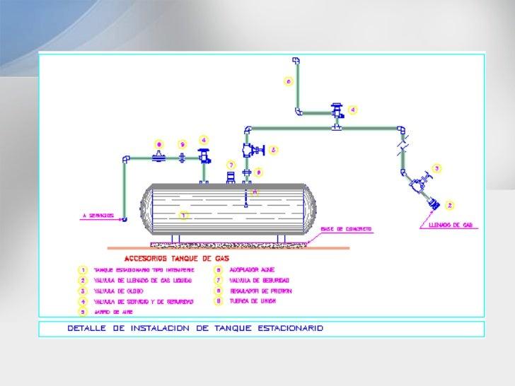 instalacion de gas ForInstalacion De Gas Lp