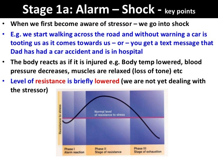 Stage 1a: Alarm – Shock - key points• When we first become aware of stressor – we go into shock• E.g. we start walking acr...