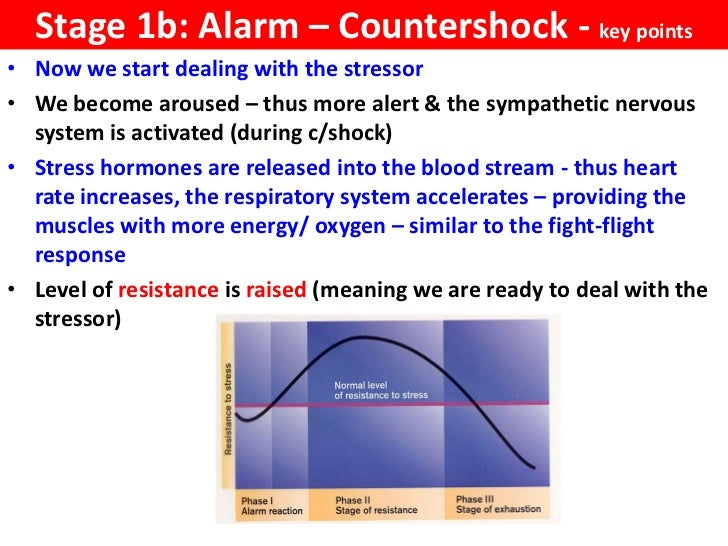 Stage 1b: Alarm – Countershock - key points• Now we start dealing with the stressor• We become aroused – thus more alert &...