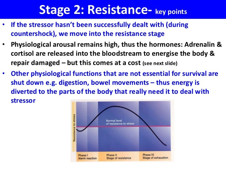 Stage 2: Resistance- key points• If the stressor hasn't been successfully dealt with (during  countershock), we move into ...