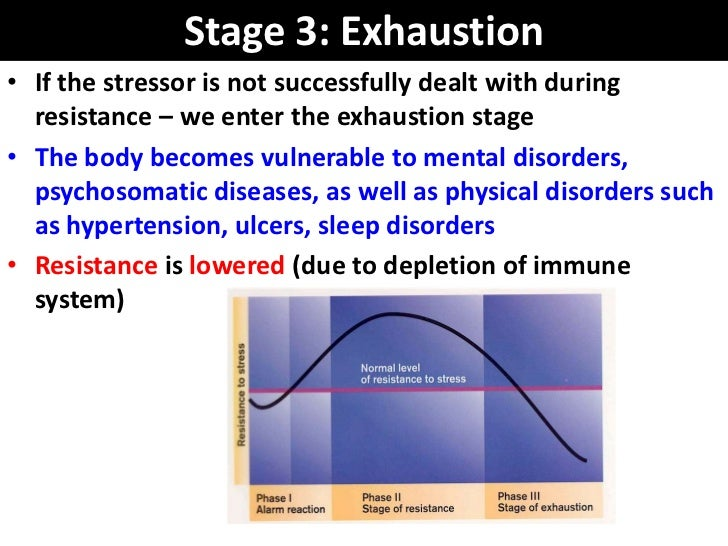 Stage 3: Exhaustion• If the stressor is not successfully dealt with during  resistance – we enter the exhaustion stage• Th...
