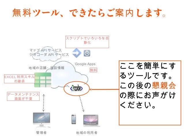 無料ツール、できたらご案内します。                    スクリプトでいろいろな自                         動化        マップAPIサービス        ジオコーダAPIサービス       地...