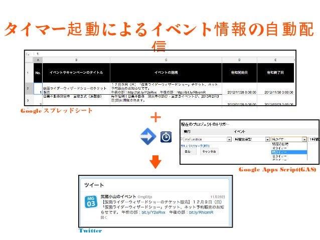タイマー起動によるイベント情報の自動配信                       + Googleスプレッドシート                           Google Apps Script(GAS)            T...