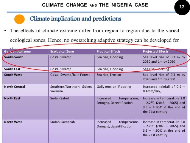 climate change in nigeria essay Essay about climate changes nowadays climate change is the biggest problem of the human being it is already happening and represents one of the greatest environmental, social and economic threats facing the planet.