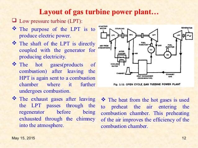 Gas Turbine Power Plant Layout - Get Rid Of Wiring Diagram