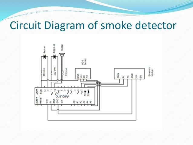 Gas and smoke detection system using arduino