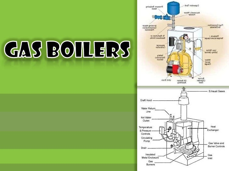 GAS BOILERS<br />